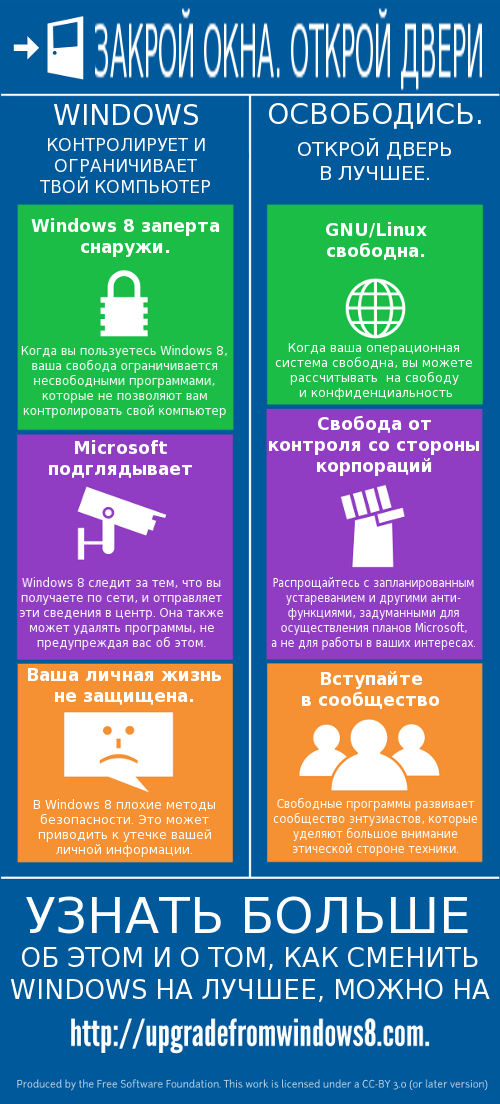 Russian translation of win8_infographic_email.png